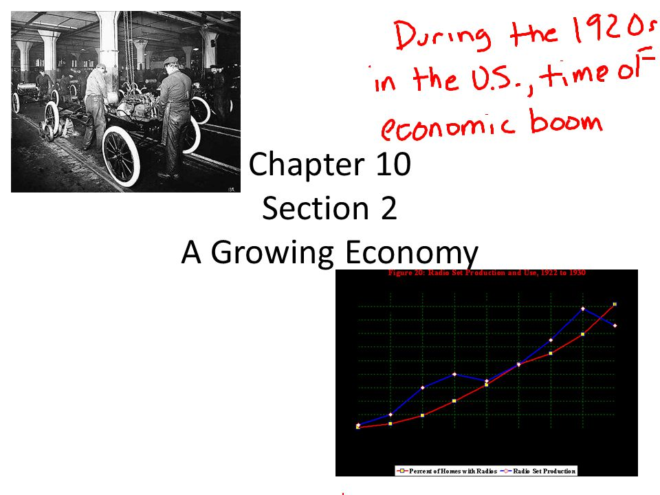 Chapter 10 Section 2 A Growing Economy