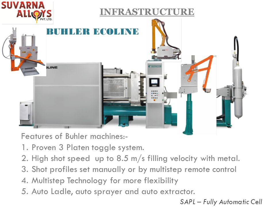 Features of Buhler machines:- Proven 3 Platen toggle system.