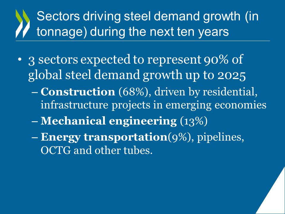 Sectors driving steel demand growth (in tonnage) during the next ten years