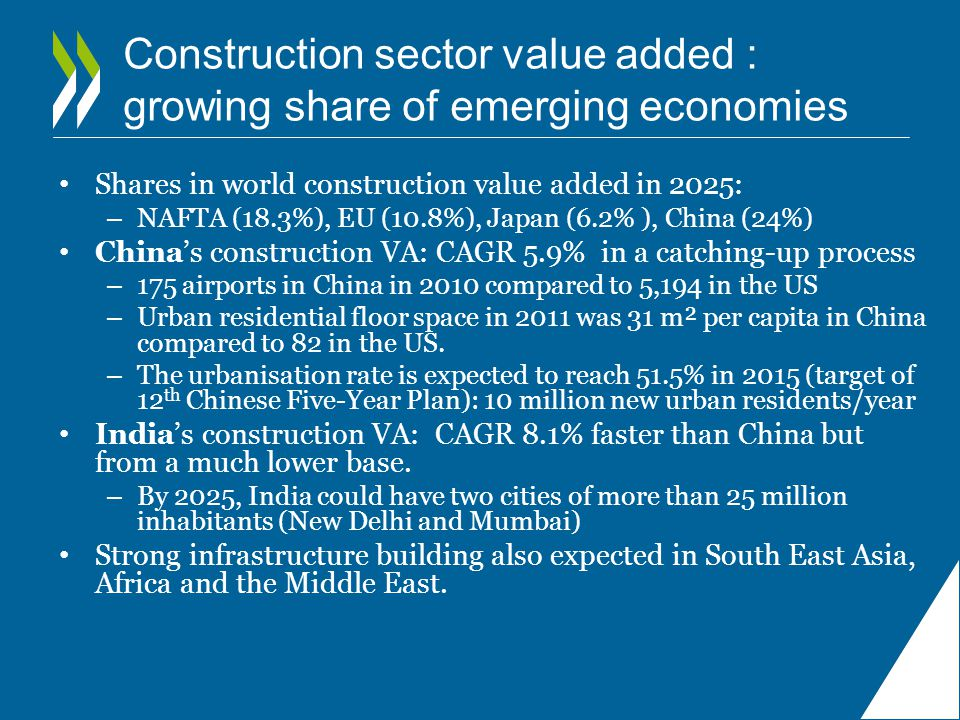 Construction sector value added : growing share of emerging economies