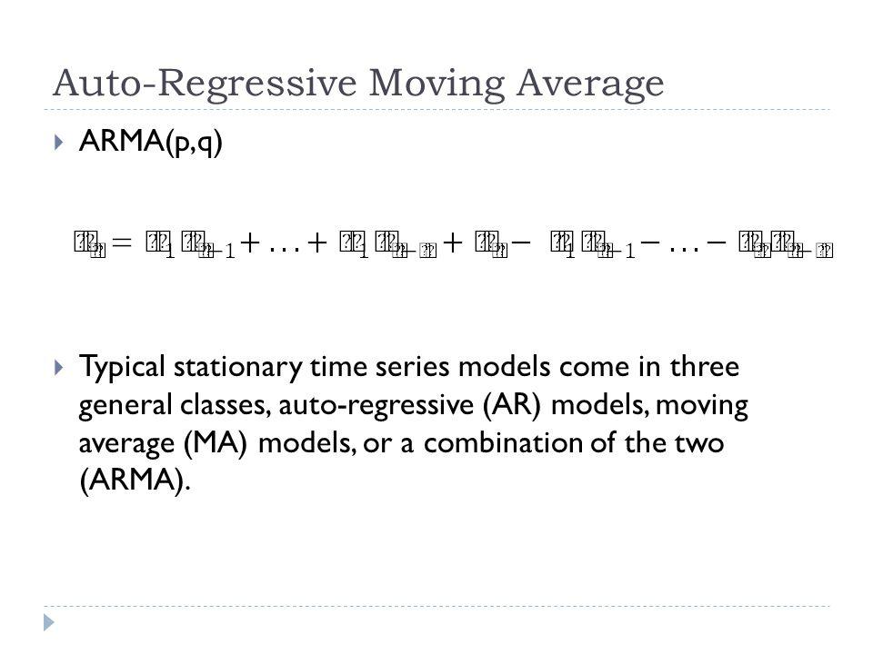Auto-Regressive Moving Average