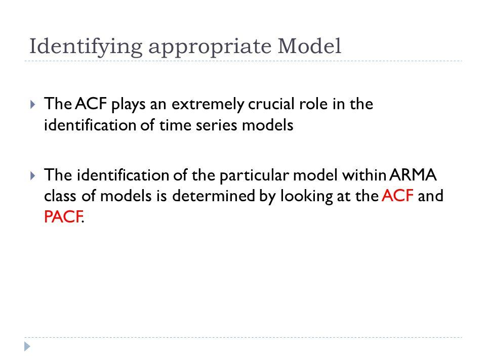 Identifying appropriate Model