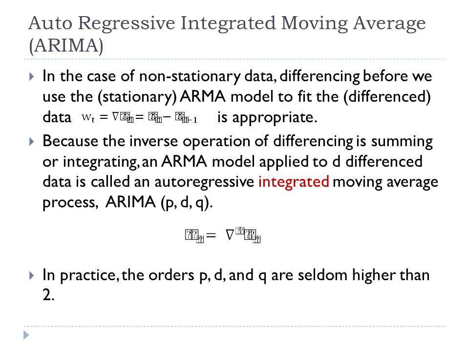 Auto Regressive Integrated Moving Average (ARIMA)