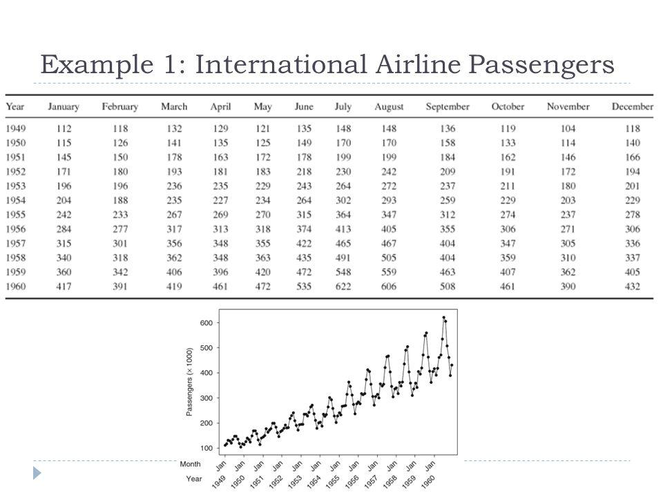 Example 1: International Airline Passengers