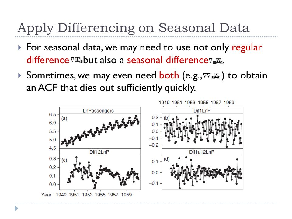 Apply Differencing on Seasonal Data