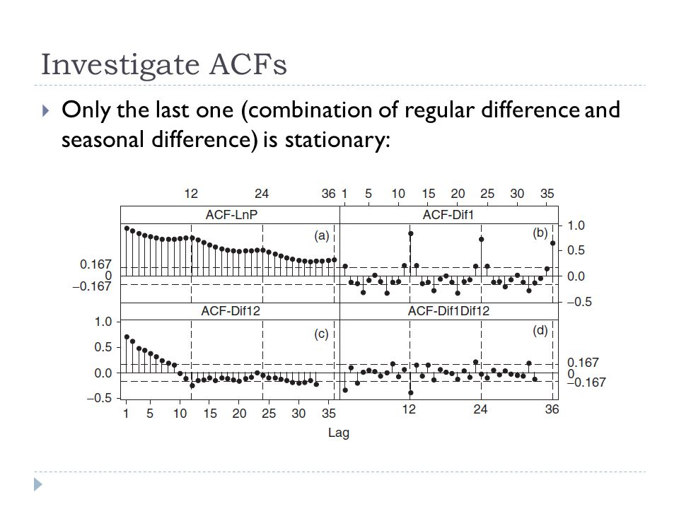 Investigate ACFs Only the last one (combination of regular difference and seasonal difference) is stationary: