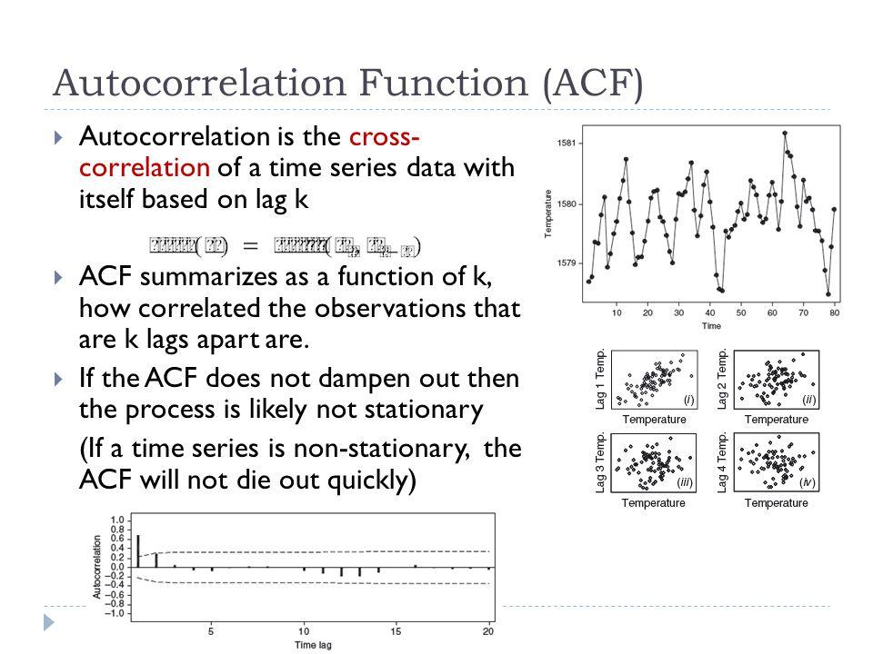 Autocorrelation Function (ACF)