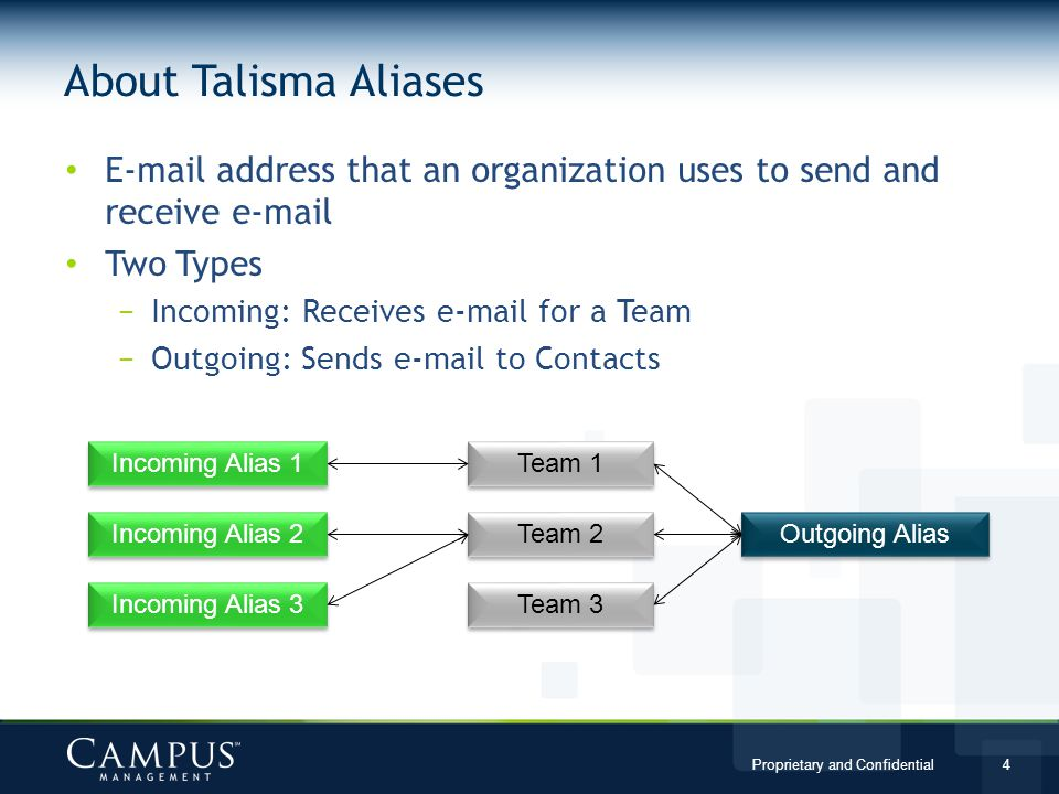 About Talisma Aliases E-mail address that an organization uses to send and receive e-mail. Two Types.