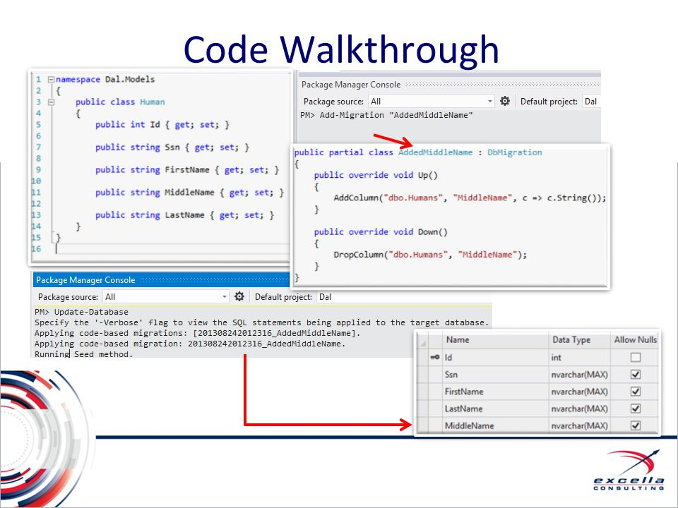Code Walkthrough Code Walkthrough (First, Enable-Migrations)