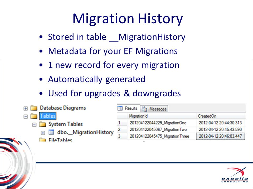 Migration History Stored in table __MigrationHistory