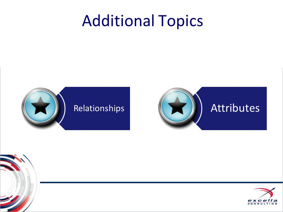 Additional Topics Additional Topics Relationships