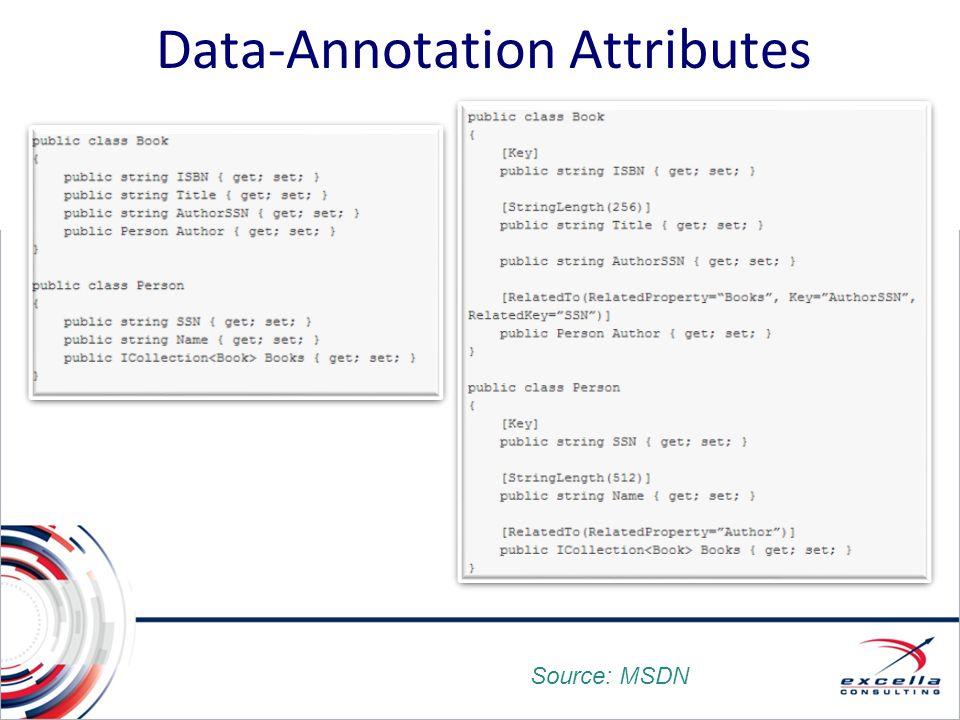 Data-Annotation Attributes