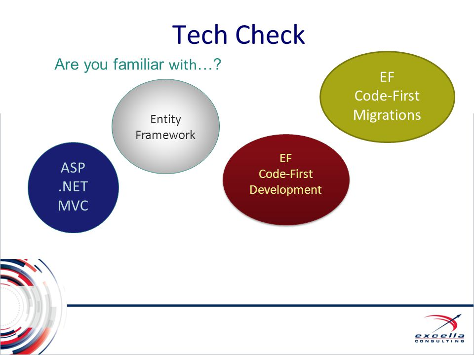 Tech Check Are you familiar with… EF Code-First Migrations ASP .NET