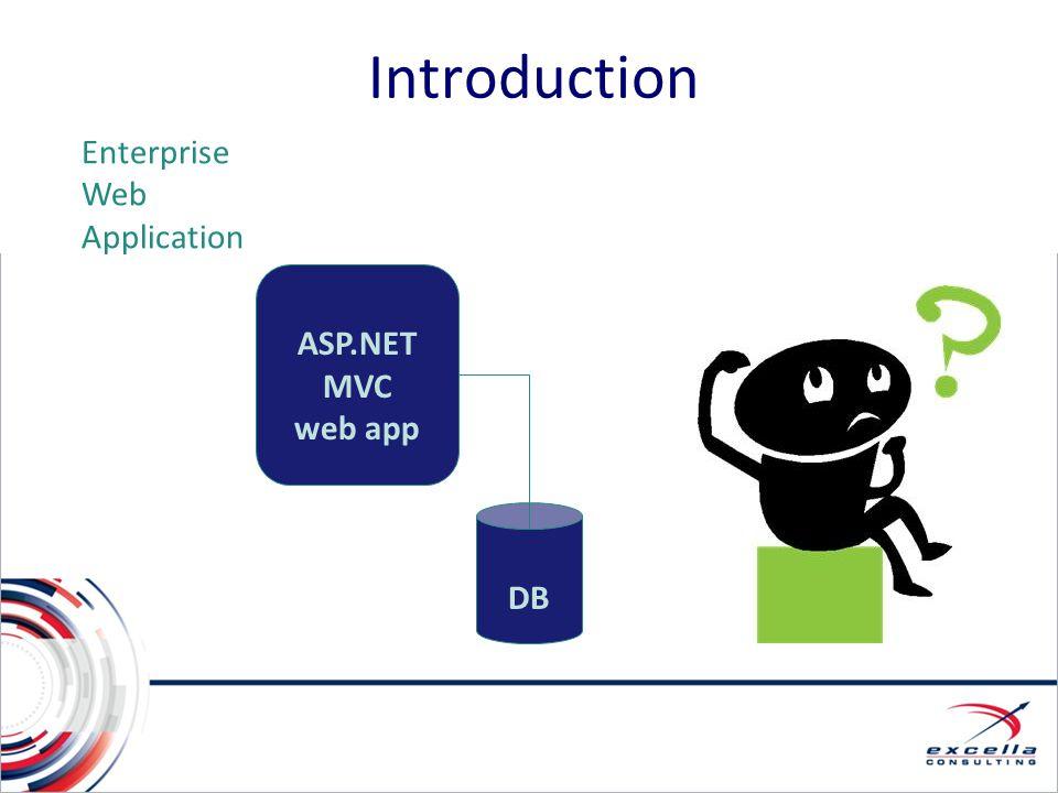 Introduction Enterprise Web Application ASP.NET MVC web app DB