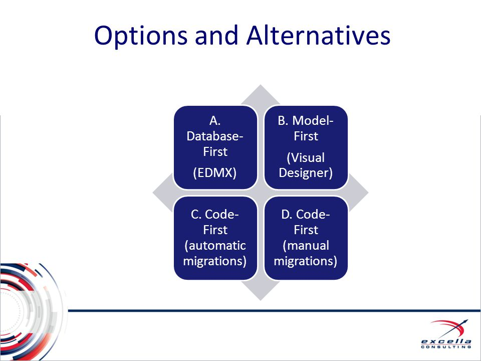 Options and Alternatives