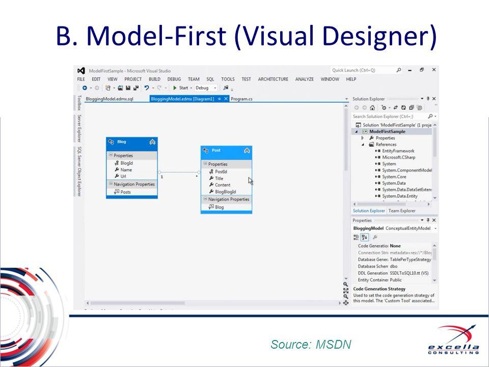 B. Model-First (Visual Designer)