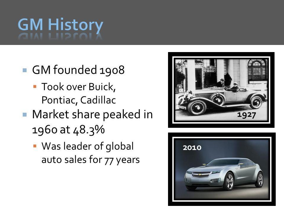 GM History GM founded 1908 Market share peaked in 1960 at 48.3%