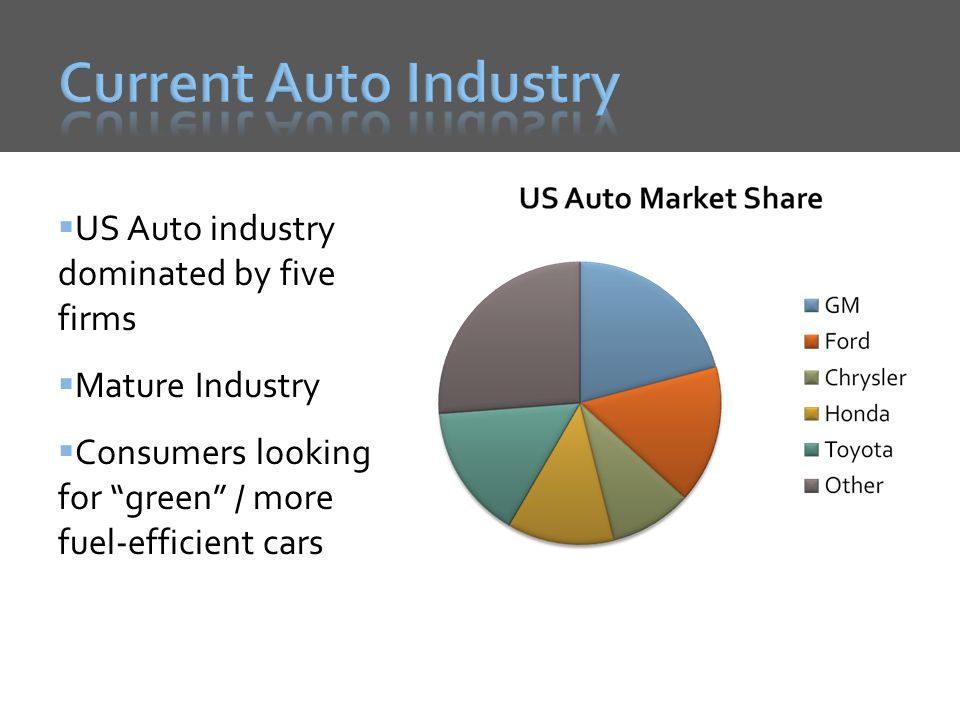 Current Auto Industry US Auto industry dominated by five firms