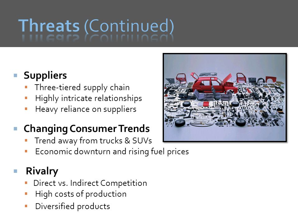 Threats (Continued) Suppliers Changing Consumer Trends Rivalry