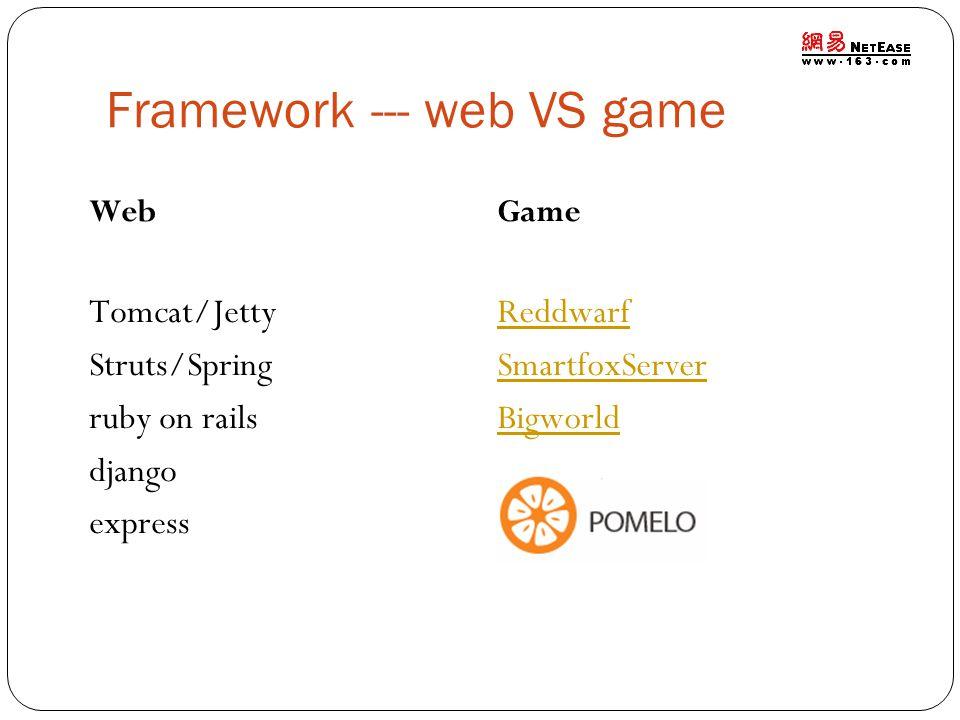 Framework --- web VS game