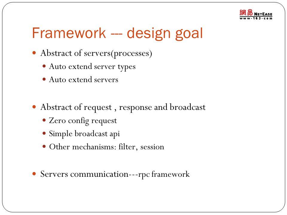 Framework --- design goal