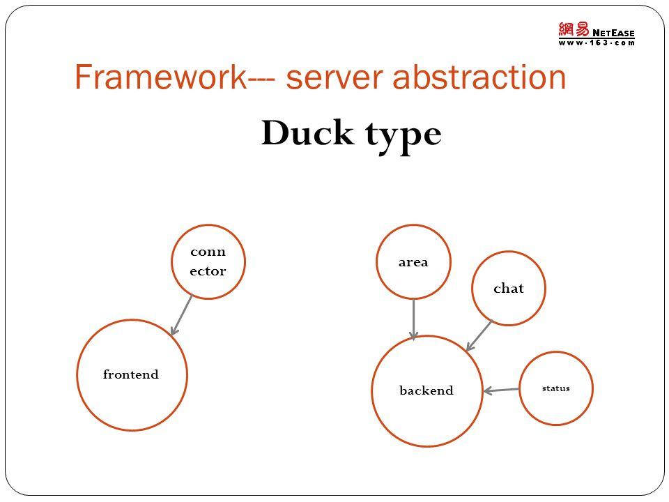 Framework--- server abstraction
