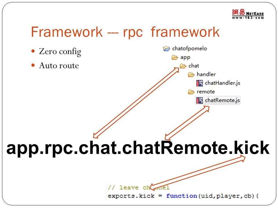 Framework --- rpc framework
