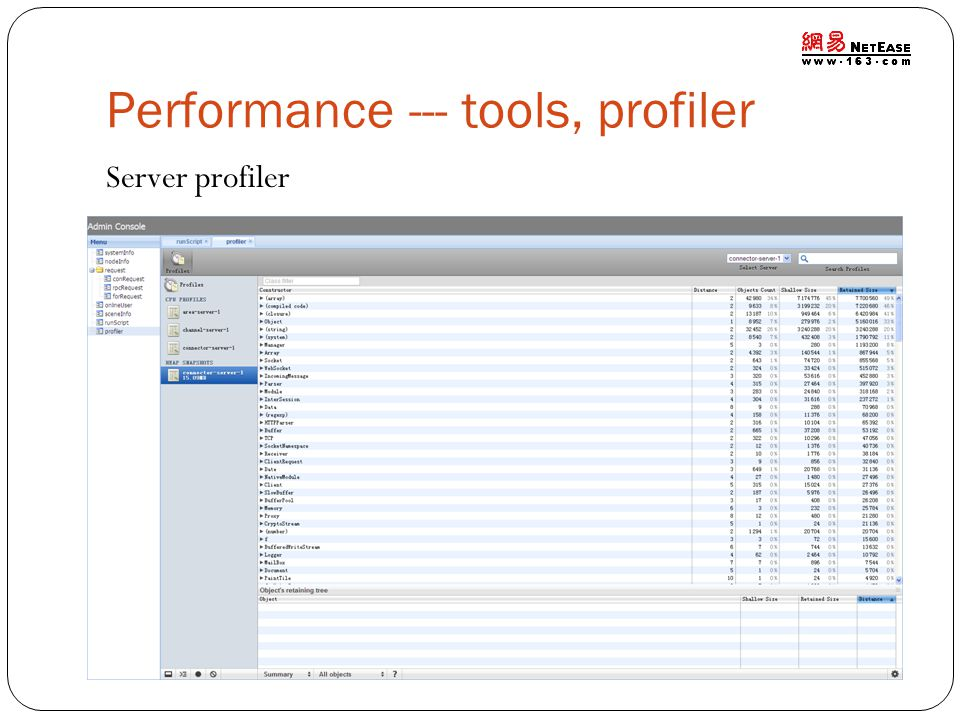 Performance --- tools, profiler