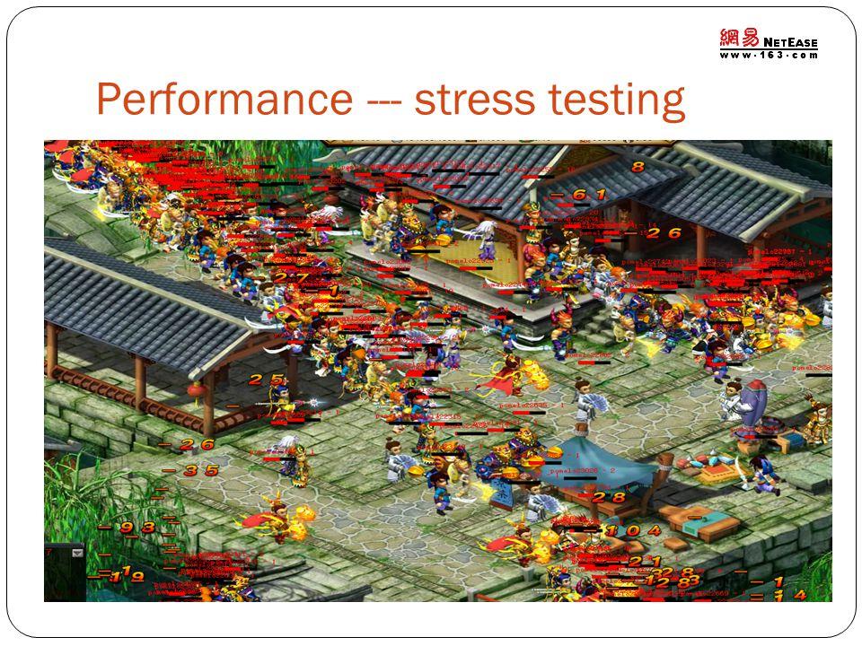 Performance --- stress testing