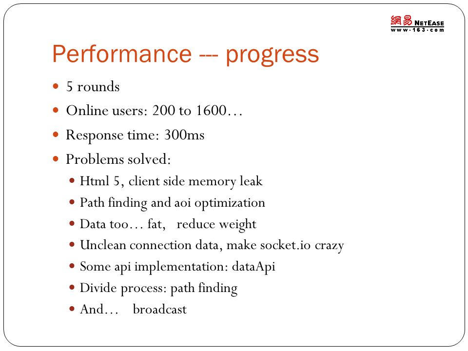 Performance --- progress