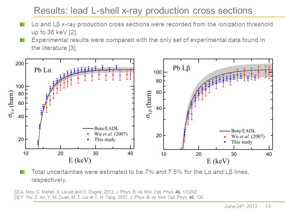 Results: lead L-shell x-ray production cross sections