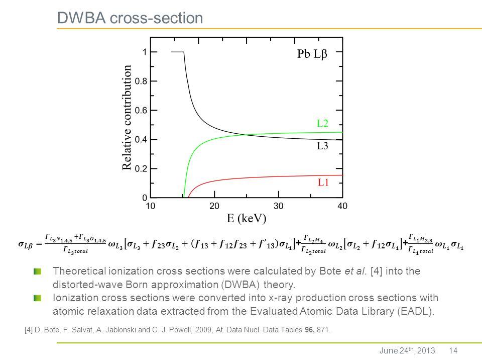 DWBA cross-section