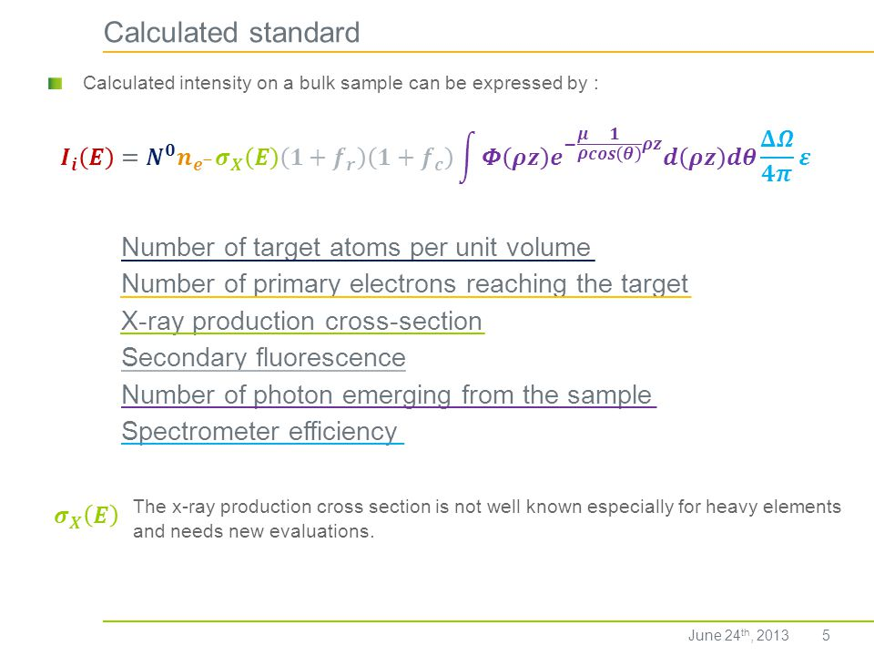 Calculated standard Number of target atoms per unit volume