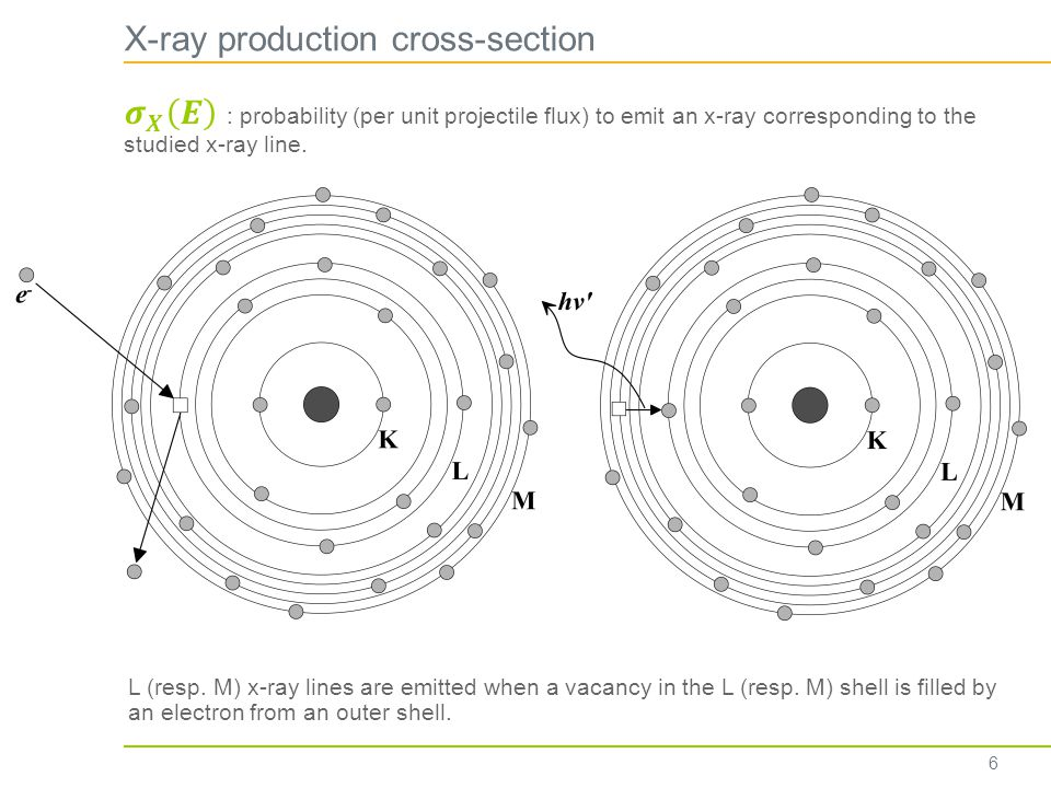 X-ray production cross-section