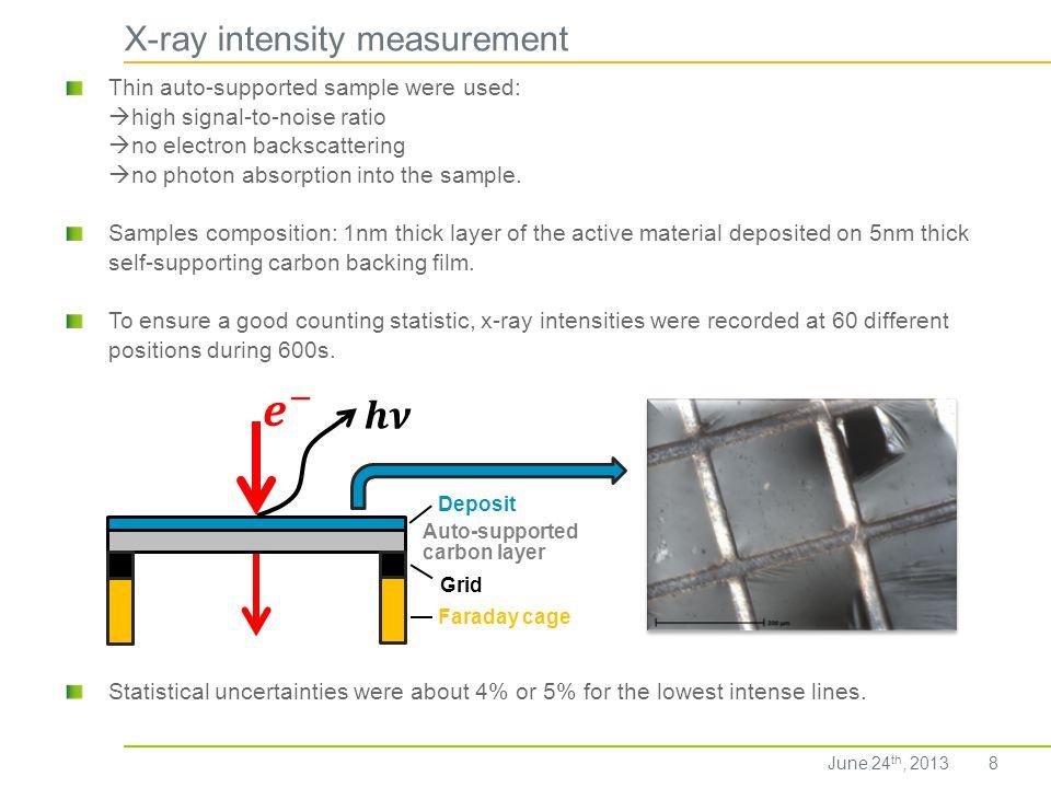 X-ray intensity measurement