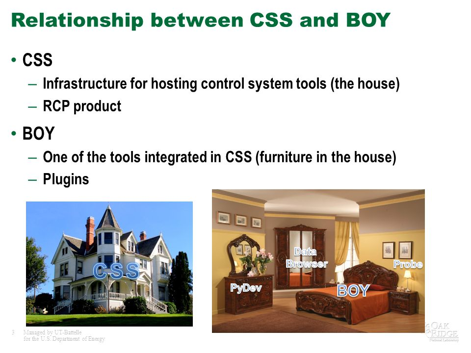 Relationship between CSS and BOY