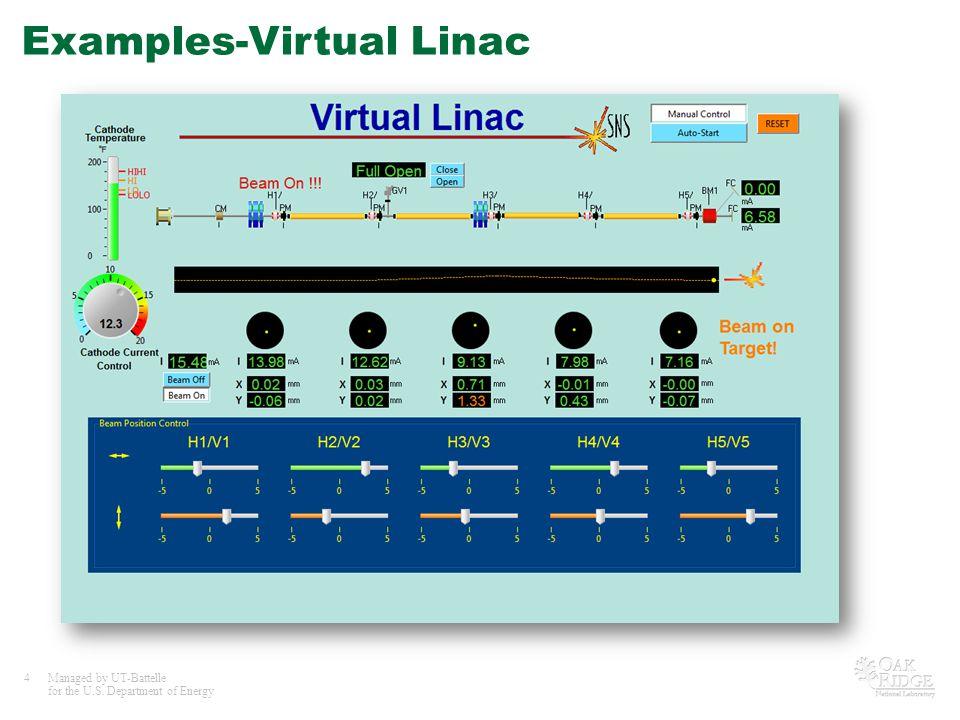 Examples-Virtual Linac