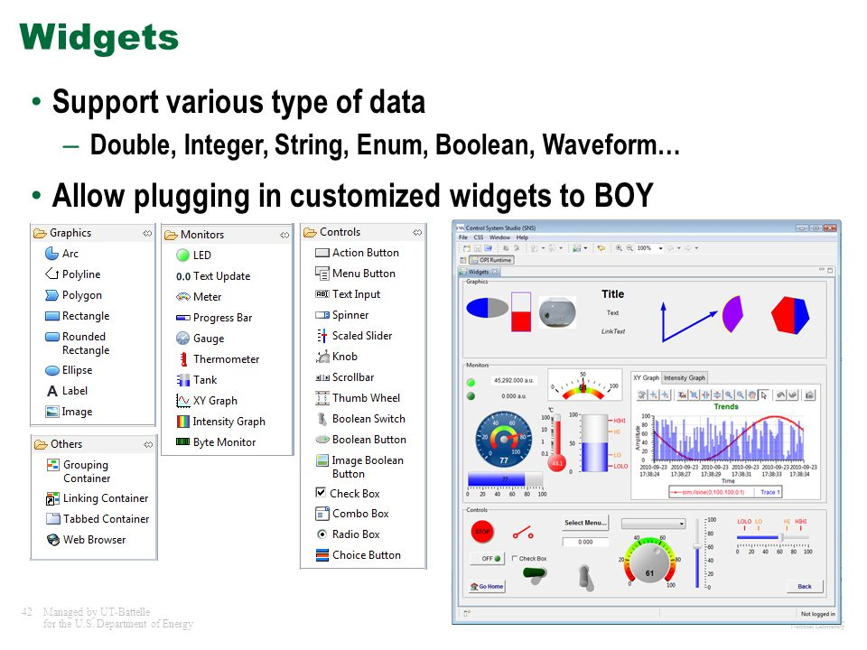 Widgets Support various type of data
