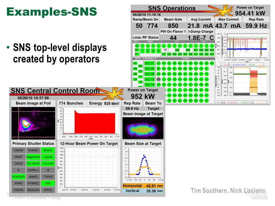 Examples-SNS SNS top-level displays created by operators