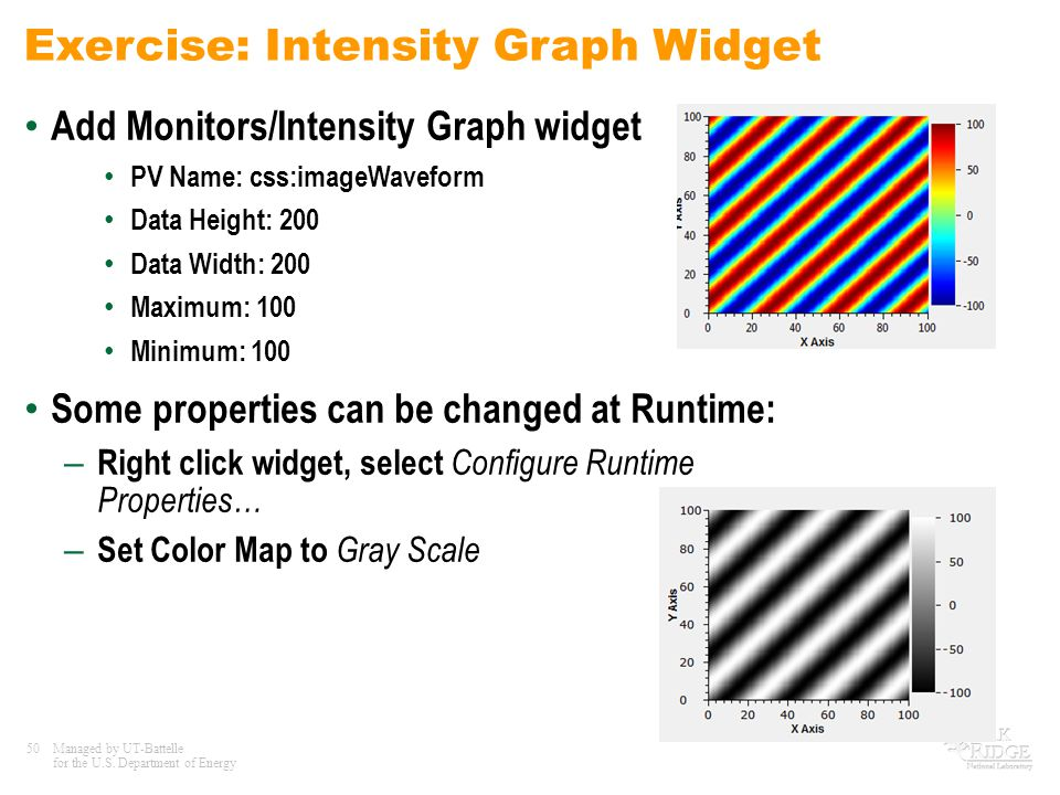 Exercise: Intensity Graph Widget