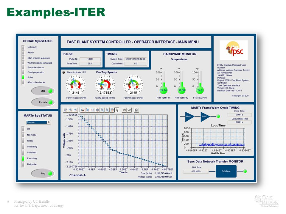 Examples-ITER