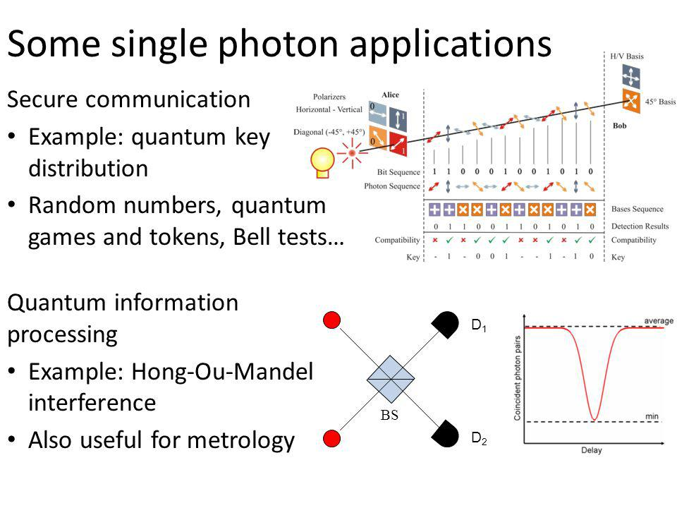 Some single photon applications