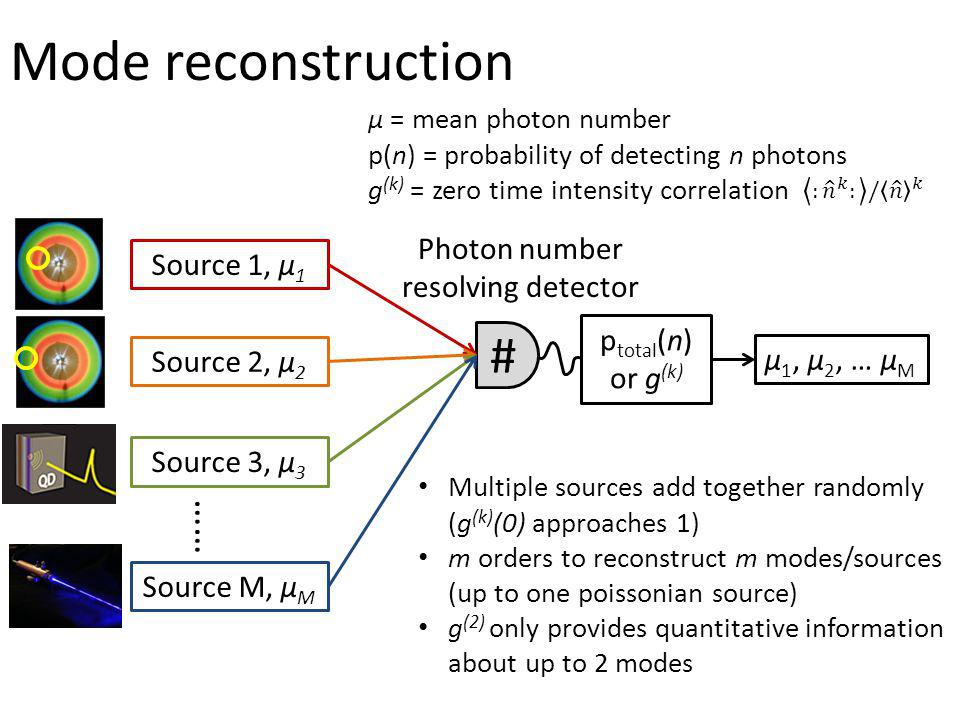 Photon number resolving detector