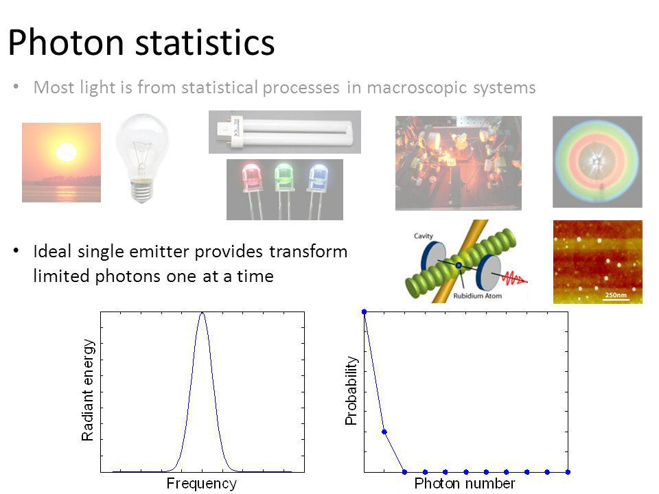 Photon statistics Most light is from statistical processes in macroscopic systems.
