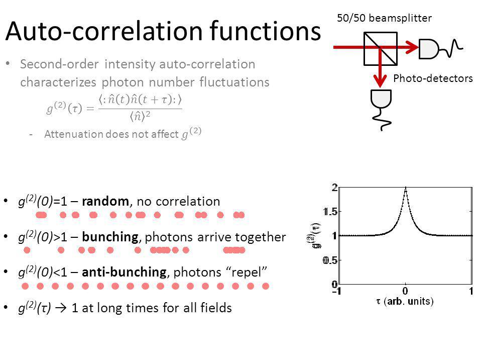 Auto-correlation functions