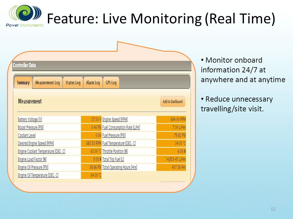 Feature: Live Monitoring (Real Time)