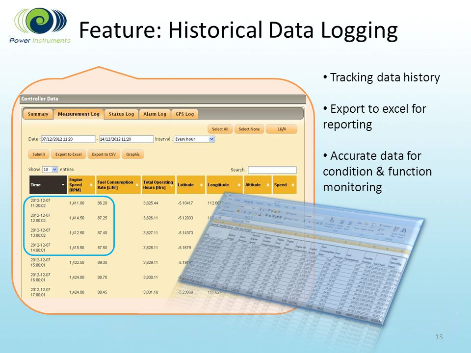 Feature: Historical Data Logging