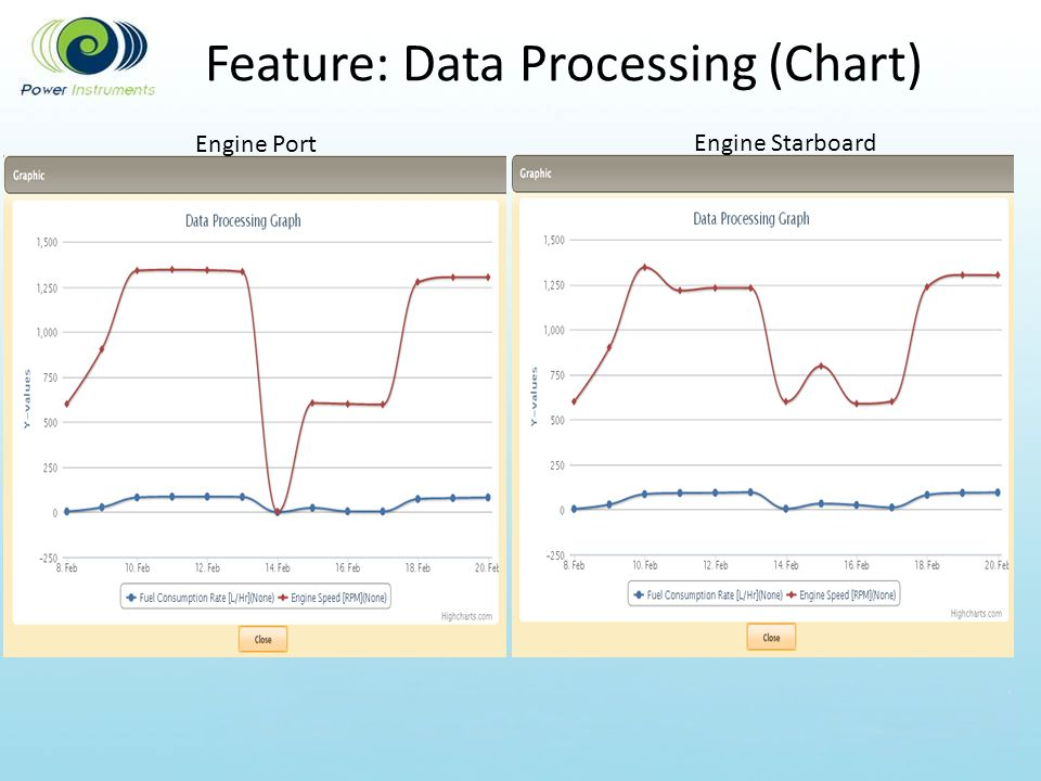 Feature: Data Processing (Chart)