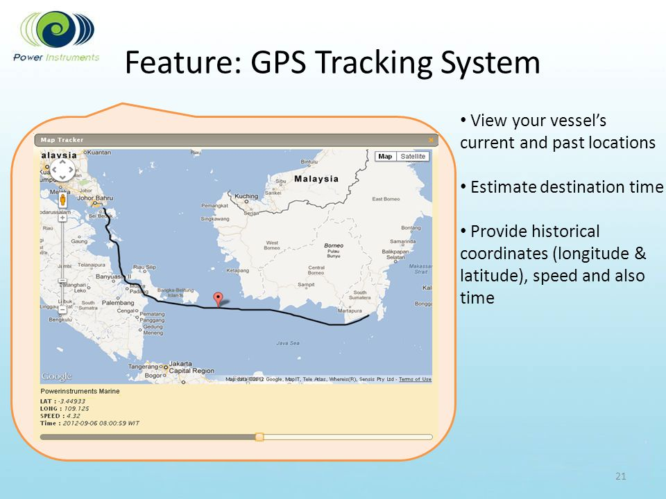 Feature: GPS Tracking System