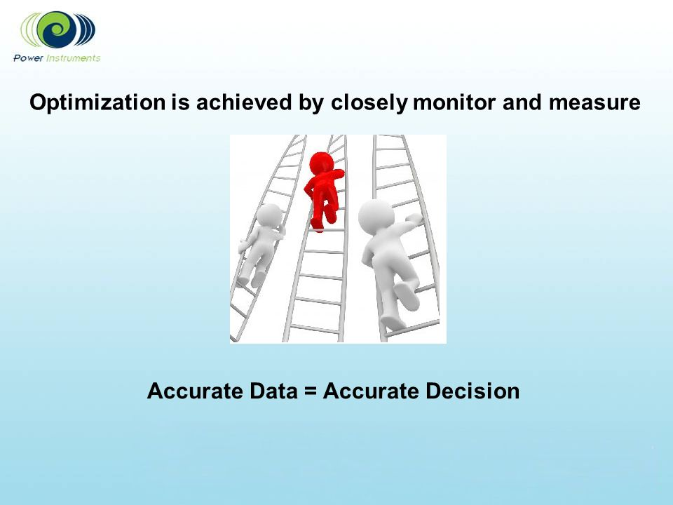 Optimization is achieved by closely monitor and measure